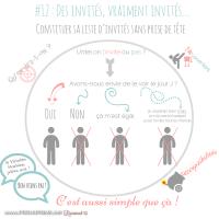 #12 : Des invités, vraiment invités…